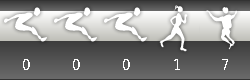 compteur de visite html